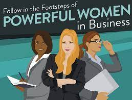 Women in Business and Management Antigua and Barbuda